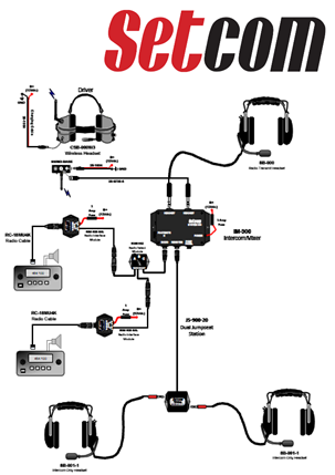 Oliver 550 Ignition Switch Wiring Diagram further Ford 1710 Tractor Parts Diagram as well 8n Ford Tractor Wiring Diagram additionally 12 Volt Blower For Cars as well P 0900c152800ad9ee. on 12 volt tractor wiring diagram